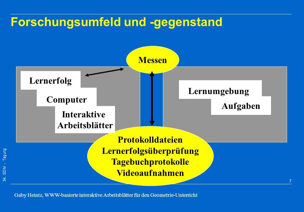 34. GDM - Tagung Gaby Heintz, WWW-basierte interaktive Arbeitsblätter für den Geometrie-Unterricht 6 Interaktive Arbeitsblätter –Umkreis eines Dreieck
