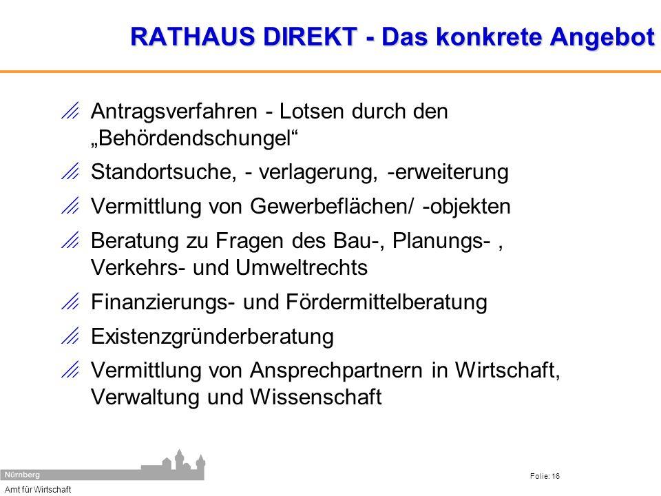 Amt für Wirtschaft Folie: 16 RATHAUS DIREKT - Das konkrete Angebot Antragsverfahren - Lotsen durch den Behördendschungel Standortsuche, - verlagerung,
