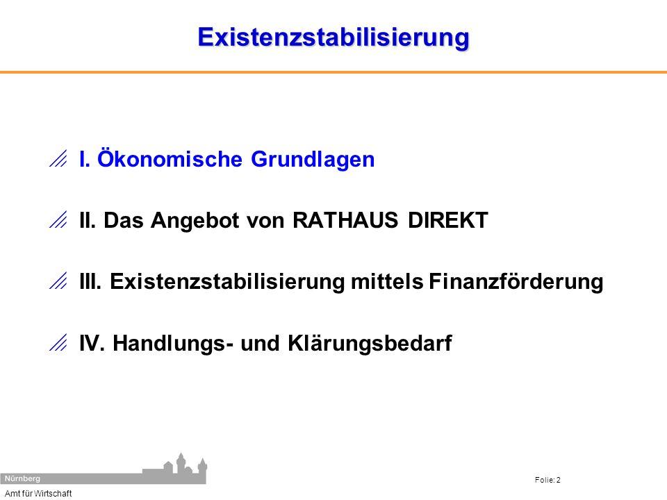 Amt für Wirtschaft Folie: 2Existenzstabilisierung I. Ökonomische Grundlagen II. Das Angebot von RATHAUS DIREKT III. Existenzstabilisierung mittels Fin