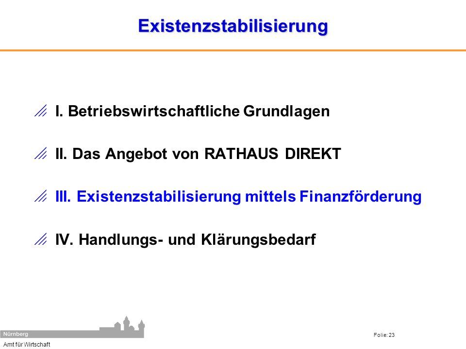 Amt für Wirtschaft Folie: 23Existenzstabilisierung I. Betriebswirtschaftliche Grundlagen II. Das Angebot von RATHAUS DIREKT III. Existenzstabilisierun