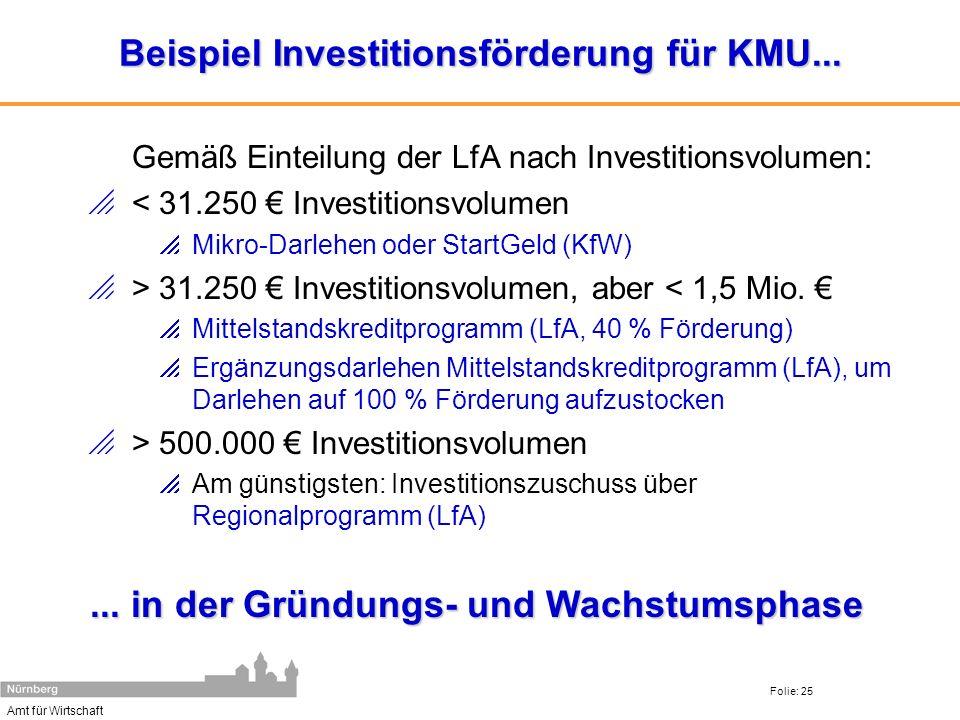 Amt für Wirtschaft Folie: 25 Beispiel Investitionsförderung für KMU... Gemäß Einteilung der LfA nach Investitionsvolumen: < 31.250 Investitionsvolumen