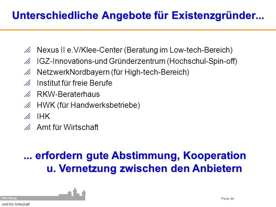 Amt für Wirtschaft Folie: 34 Unterschiedliche Angebote für Existenzgründer... Nexus II e.V/Klee-Center (Beratung im Low-tech-Bereich) IGZ-Innovations-