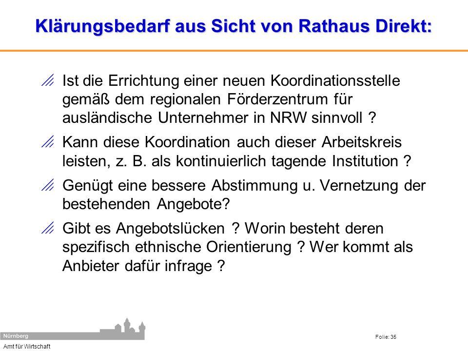 Amt für Wirtschaft Folie: 35 Klärungsbedarf aus Sicht von Rathaus Direkt: Ist die Errichtung einer neuen Koordinationsstelle gemäß dem regionalen Förd