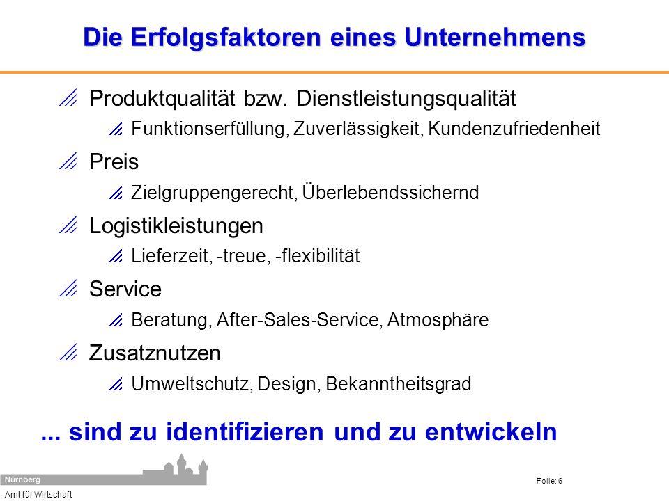Amt für Wirtschaft Folie: 6 Die Erfolgsfaktoren eines Unternehmens Produktqualität bzw. Dienstleistungsqualität Funktionserfüllung, Zuverlässigkeit, K