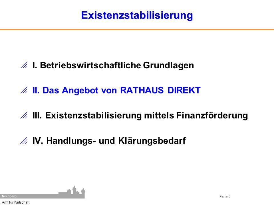 Amt für Wirtschaft Folie: 9Existenzstabilisierung I. Betriebswirtschaftliche Grundlagen II. Das Angebot von RATHAUS DIREKT III. Existenzstabilisierung