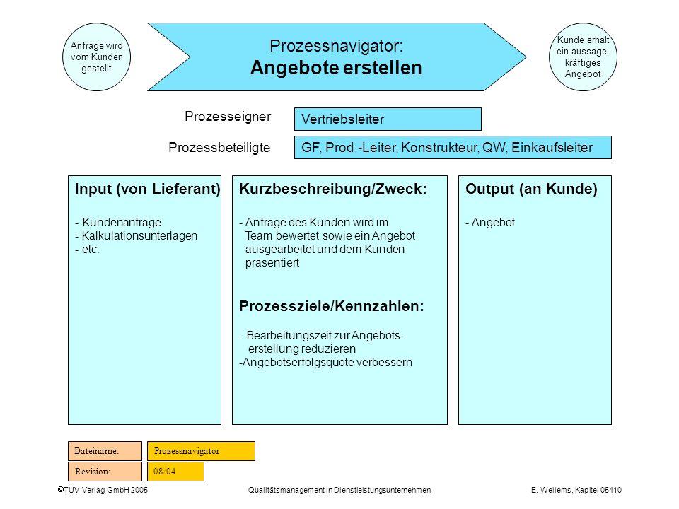 TÜV-Verlag GmbH 2005 Qualitätsmanagement in DienstleistungsunternehmenE. Wellems, Kapitel 05410 Anfrage wird vom Kunden gestellt Kunde erhält ein auss