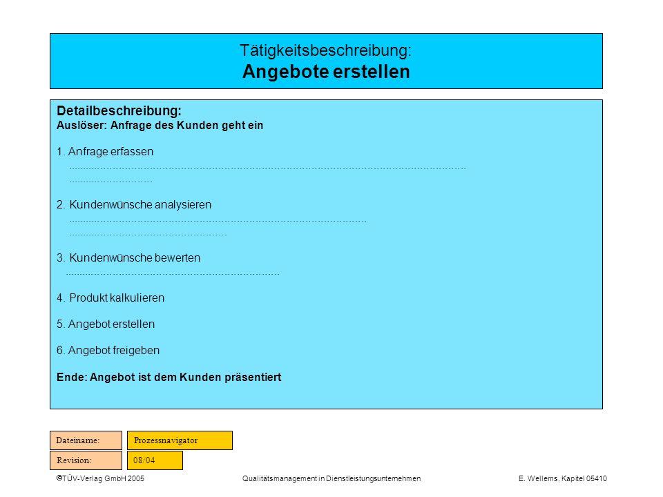 TÜV-Verlag GmbH 2005 Qualitätsmanagement in DienstleistungsunternehmenE. Wellems, Kapitel 05410 Tätigkeitsbeschreibung: Angebote erstellen Detailbesch