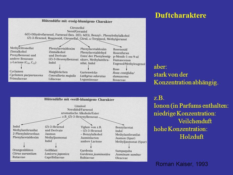 Roman Kaiser, 1993 aber: stark von der Konzentration abhängig. z.B. Ionon (in Parfums enthalten: niedrige Konzentration: Veilchenduft hohe Konzentrati