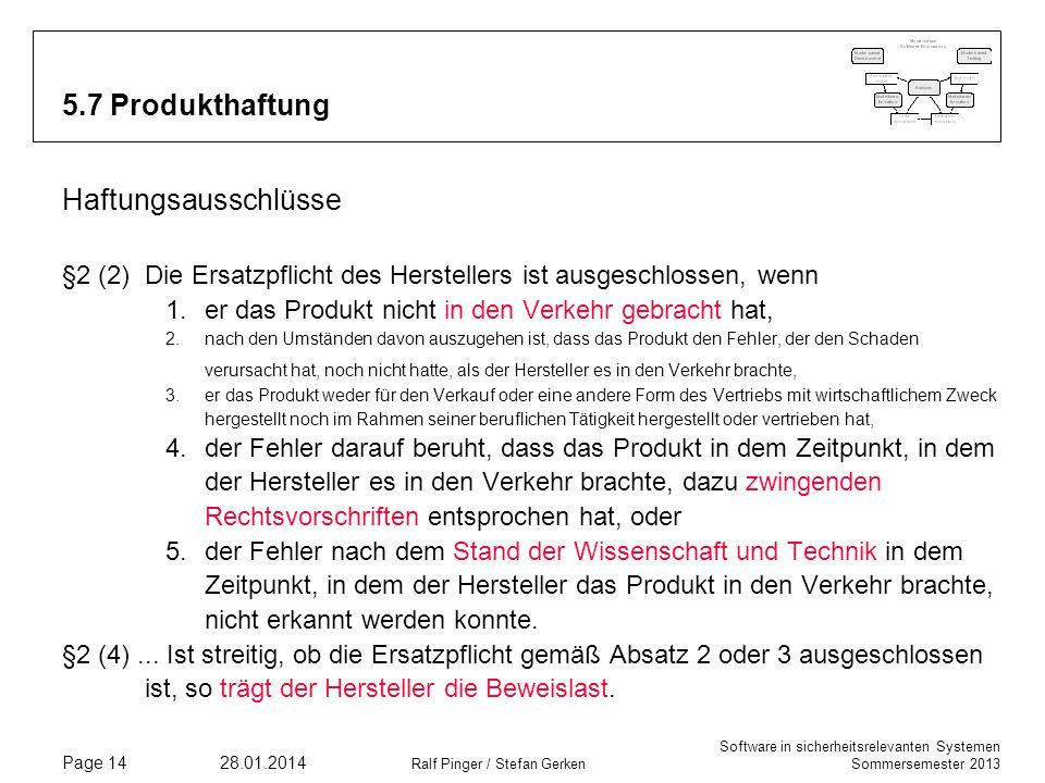 Software in sicherheitsrelevanten Systemen Sommersemester 2013 28.01.2014 Ralf Pinger / Stefan Gerken Page 14 5.7 Produkthaftung Haftungsausschlüsse §2 (2) Die Ersatzpflicht des Herstellers ist ausgeschlossen, wenn 1.er das Produkt nicht in den Verkehr gebracht hat, 2.nach den Umständen davon auszugehen ist, dass das Produkt den Fehler, der den Schaden verursacht hat, noch nicht hatte, als der Hersteller es in den Verkehr brachte, 3.er das Produkt weder für den Verkauf oder eine andere Form des Vertriebs mit wirtschaftlichem Zweck hergestellt noch im Rahmen seiner beruflichen Tätigkeit hergestellt oder vertrieben hat, 4.der Fehler darauf beruht, dass das Produkt in dem Zeitpunkt, in dem der Hersteller es in den Verkehr brachte, dazu zwingenden Rechtsvorschriften entsprochen hat, oder 5.der Fehler nach dem Stand der Wissenschaft und Technik in dem Zeitpunkt, in dem der Hersteller das Produkt in den Verkehr brachte, nicht erkannt werden konnte.