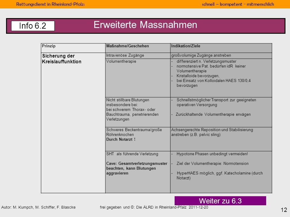 Rettungsdienst in Rheinland-Pfalz: schnell – kompetent - mitmenschlich 12 Autor: M. Kumpch, M. Schiffer, F. Blascke frei gegeben und ©: Die ÄLRD in Rh