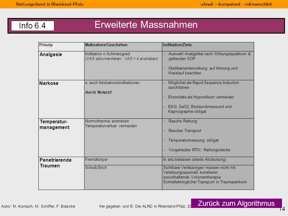 Rettungsdienst in Rheinland-Pfalz: schnell – kompetent - mitmenschlich 14 Autor: M. Kumpch, M. Schiffer, F. Blascke frei gegeben und ©: Die ÄLRD in Rh