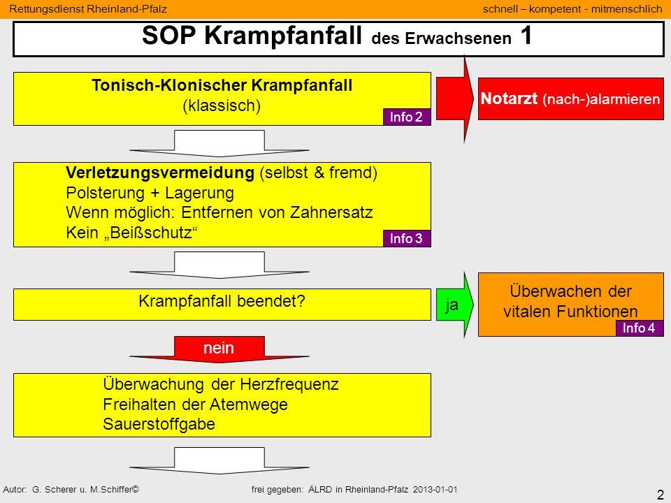 13 Rettungsdienst Rheinland-Pfalz schnell – kompetent - mitmenschlich Autor: G.