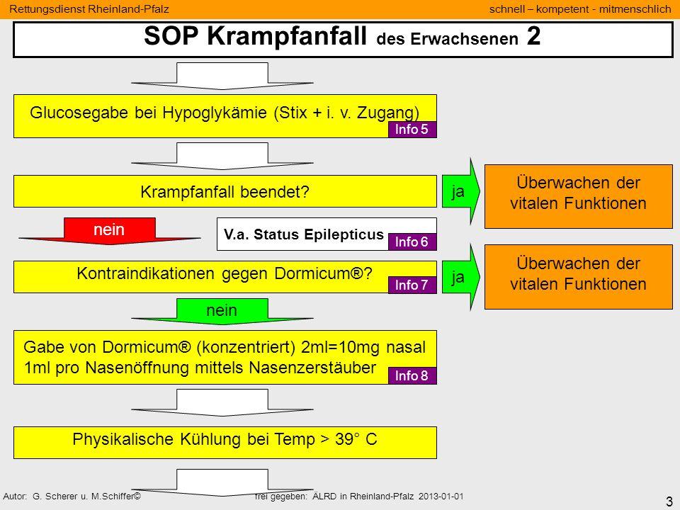 14 Rettungsdienst Rheinland-Pfalz schnell – kompetent - mitmenschlich Autor: G.