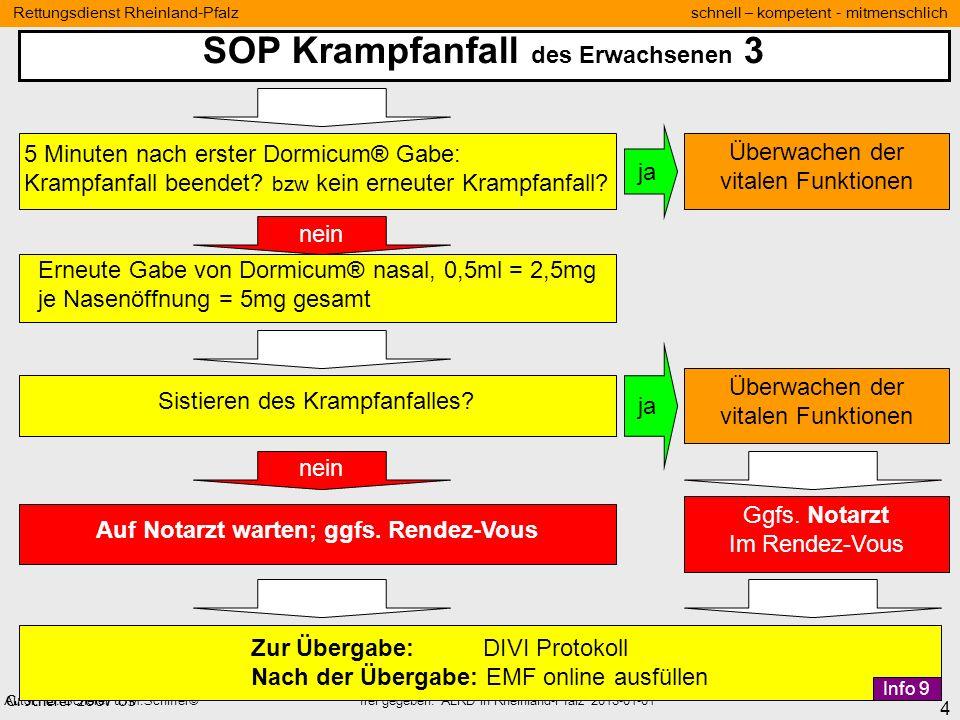 5 Rettungsdienst Rheinland-Pfalz schnell – kompetent - mitmenschlich Autor: G.