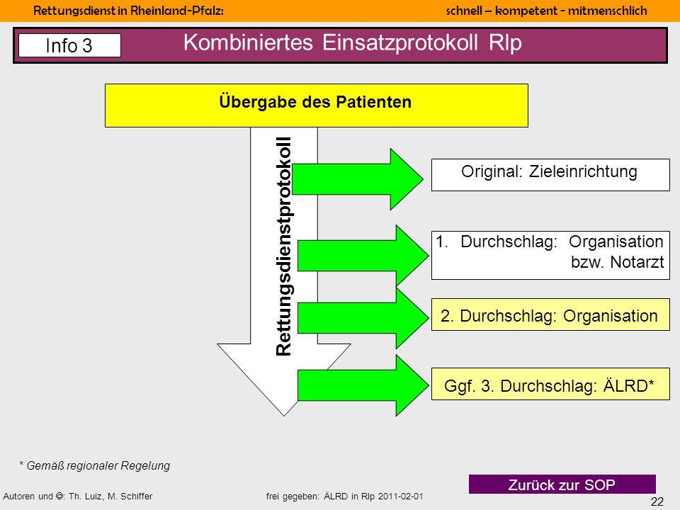 22 Rettungsdienst in Rheinland-Pfalz: schnell – kompetent - mitmenschlich Autoren und : Th. Luiz, M. Schiffer frei gegeben: ÄLRD in Rlp 2011-02-01 Ori