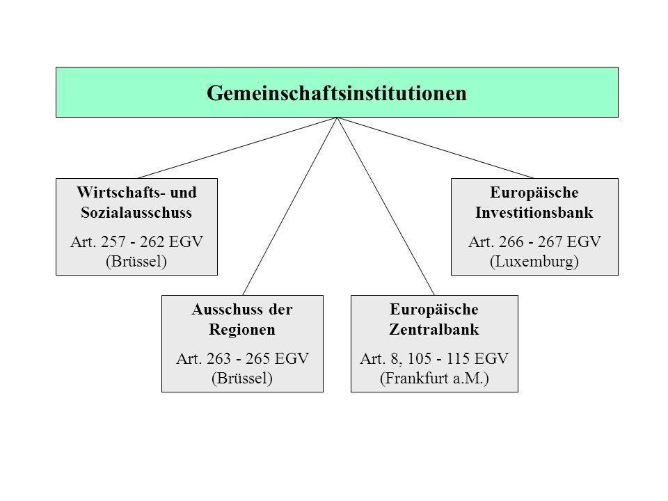 Gemeinschaftsinstitutionen Wirtschafts- und Sozialausschuss Art. 257 - 262 EGV (Brüssel) Ausschuss der Regionen Art. 263 - 265 EGV (Brüssel) Europäisc