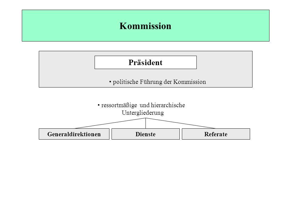 politische Führung der Kommission Kommission Präsident ressortmäßige und hierarchische Untergliederung GeneraldirektionenDiensteReferate
