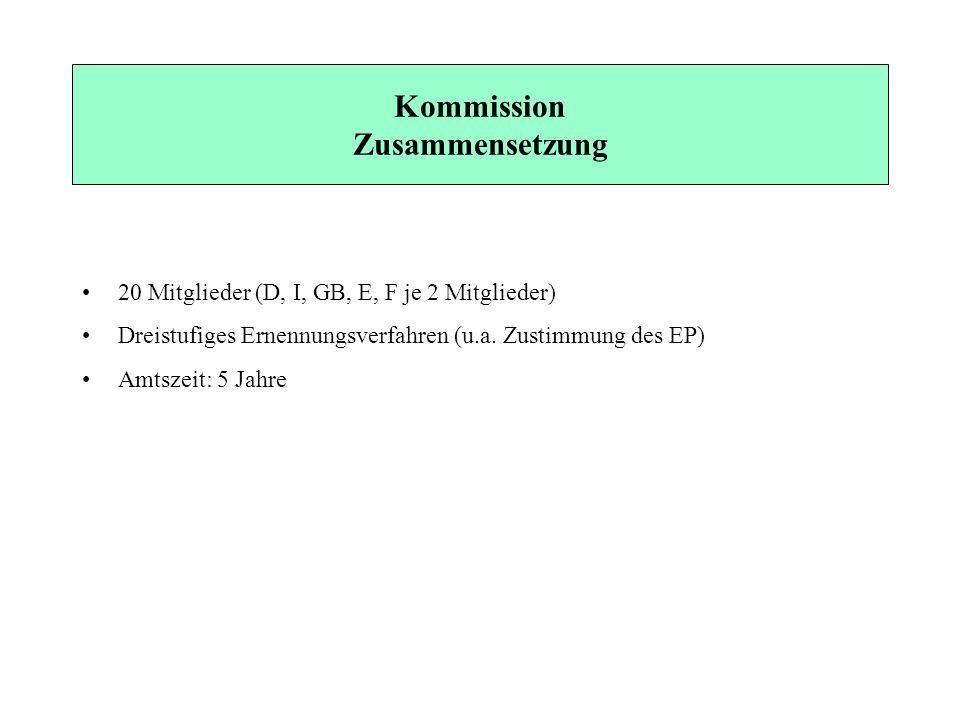 Kommission Zusammensetzung 20 Mitglieder (D, I, GB, E, F je 2 Mitglieder) Dreistufiges Ernennungsverfahren (u.a. Zustimmung des EP) Amtszeit: 5 Jahre