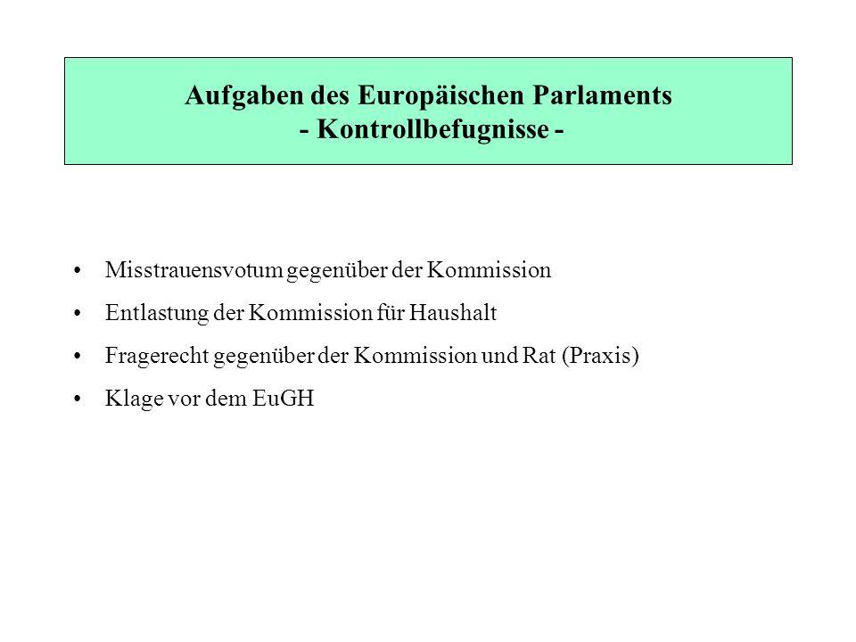 Aufgaben des Europäischen Parlaments - Kontrollbefugnisse - Misstrauensvotum gegenüber der Kommission Entlastung der Kommission für Haushalt Fragerech