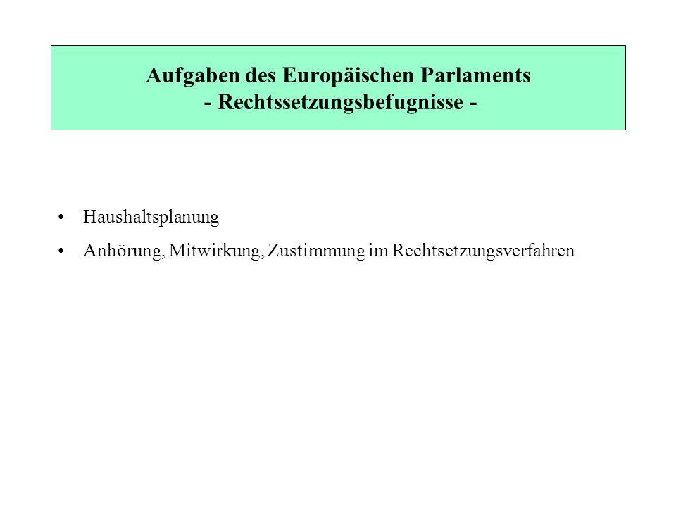 Aufgaben des Europäischen Parlaments - Rechtssetzungsbefugnisse - Haushaltsplanung Anhörung, Mitwirkung, Zustimmung im Rechtsetzungsverfahren