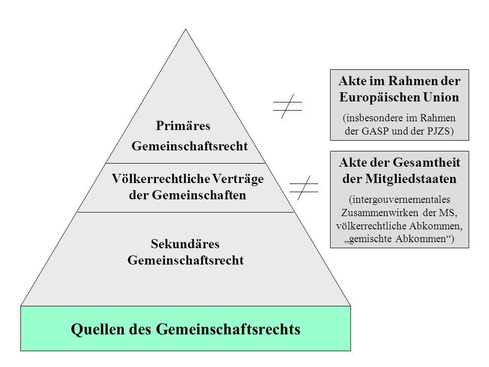Primäres Gemeinschaftsrecht Völkerrechtliche Verträge der Gemeinschaften Sekundäres Gemeinschaftsrecht Akte im Rahmen der Europäischen Union (insbeson
