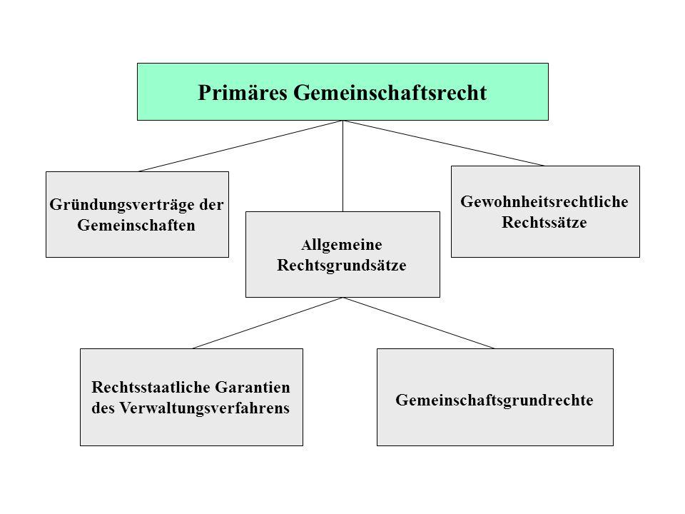 Primäres Gemeinschaftsrecht Gründungsverträge der Gemeinschaften A llgemeine Rechtsgrundsätze Gewohnheitsrechtliche Rechtssätze Rechtsstaatliche Garan