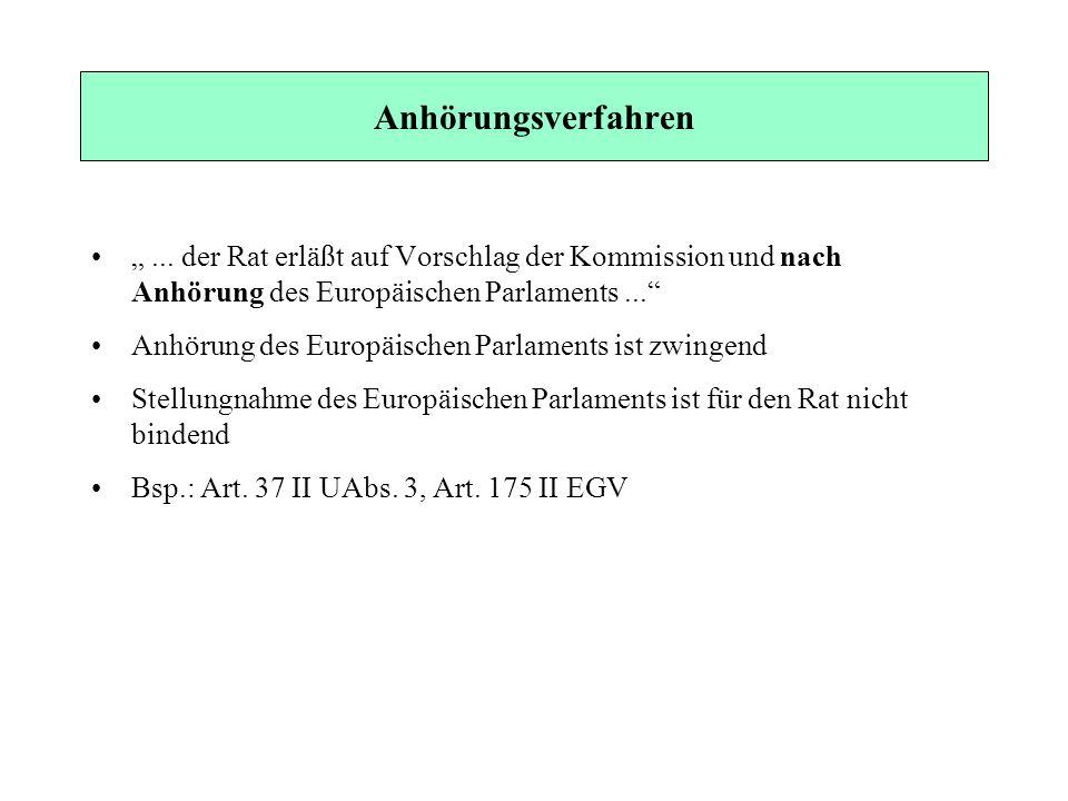 Anhörungsverfahren... der Rat erläßt auf Vorschlag der Kommission und nach Anhörung des Europäischen Parlaments... Anhörung des Europäischen Parlament