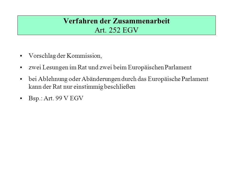 Verfahren der Zusammenarbeit Art. 252 EGV Vorschlag der Kommission, zwei Lesungen im Rat und zwei beim Europäischen Parlament bei Ablehnung oder Abänd