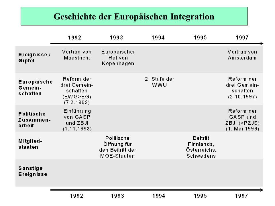 Ausschließliche EG-Zuständigkeit Konkurrierende Zuständigkeit Parallele Zuständigkeit Subsidiaritätsprinzip Art.