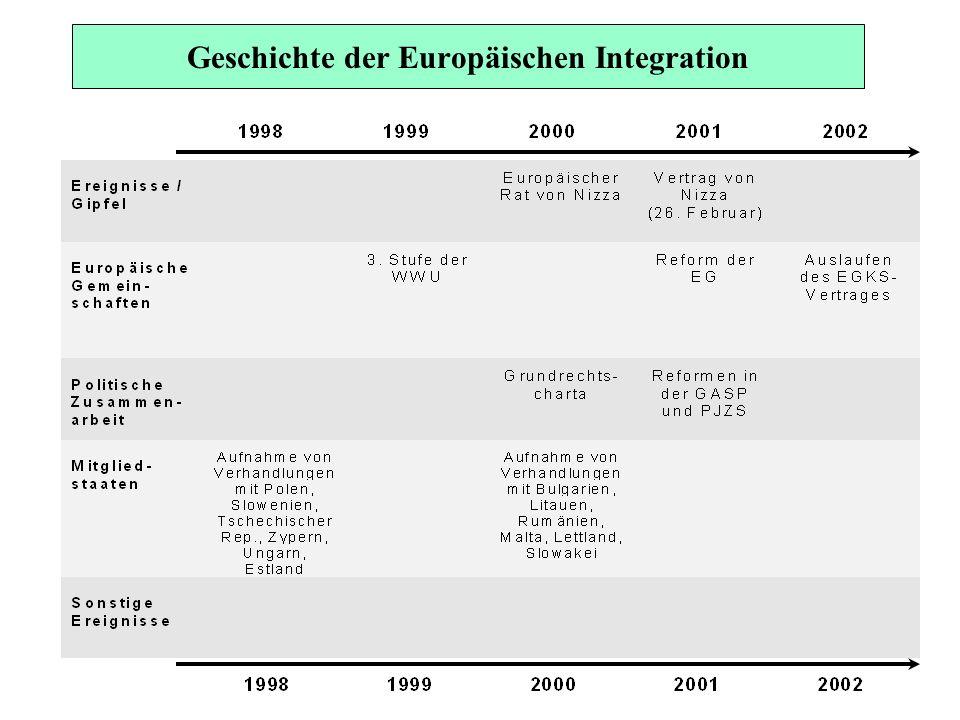 Allgemeine Rechtsgrundsätze entwickelt durch den EuGH im Rahmen seiner Rechtsprechung, Art. 220 EGV