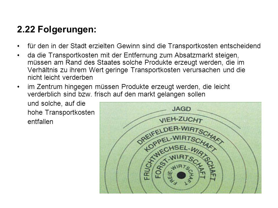 2.23 Die THÜNENschen Ringe 1.Hier werden Produkte erzeugt, die keinen weiten Transportweg vertragen (z.B.