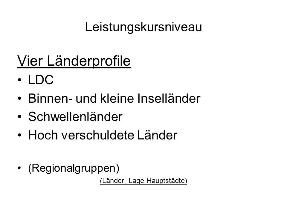 Leistungskursniveau Vier Länderprofile LDC Binnen- und kleine Inselländer Schwellenländer Hoch verschuldete Länder (Regionalgruppen) (Länder, Lage Hauptstädte)