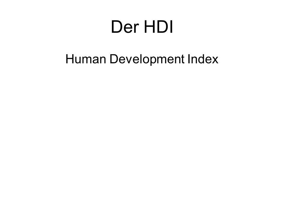 Der HDI Human Development Index