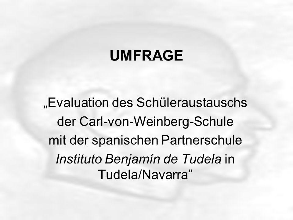 UMFRAGE Evaluation des Schüleraustauschs der Carl-von-Weinberg-Schule mit der spanischen Partnerschule Instituto Benjamín de Tudela in Tudela/Navarra