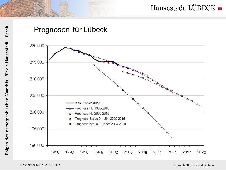 Folgen des demographischen Wandels für die Hansestadt Lübeck Ensheimer Kreis, 21.07.2005 Bereich Statistik und Wahlen Prognosen für Lübeck