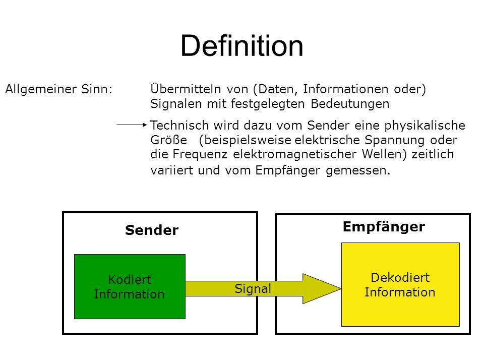 Definition Allgemeiner Sinn:Übermitteln von (Daten, Informationen oder) Signalen mit festgelegten Bedeutungen Technisch wird dazu vom Sender eine phys