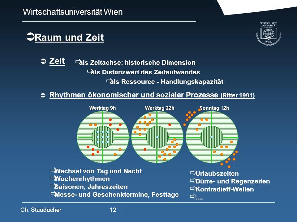 Wirtschaftsuniversität Wien Platz für Logos oder Links Raum und Zeit Zeit als Distanzwert des Zeitaufwandes als Ressource - Handlungskapazität als Zei