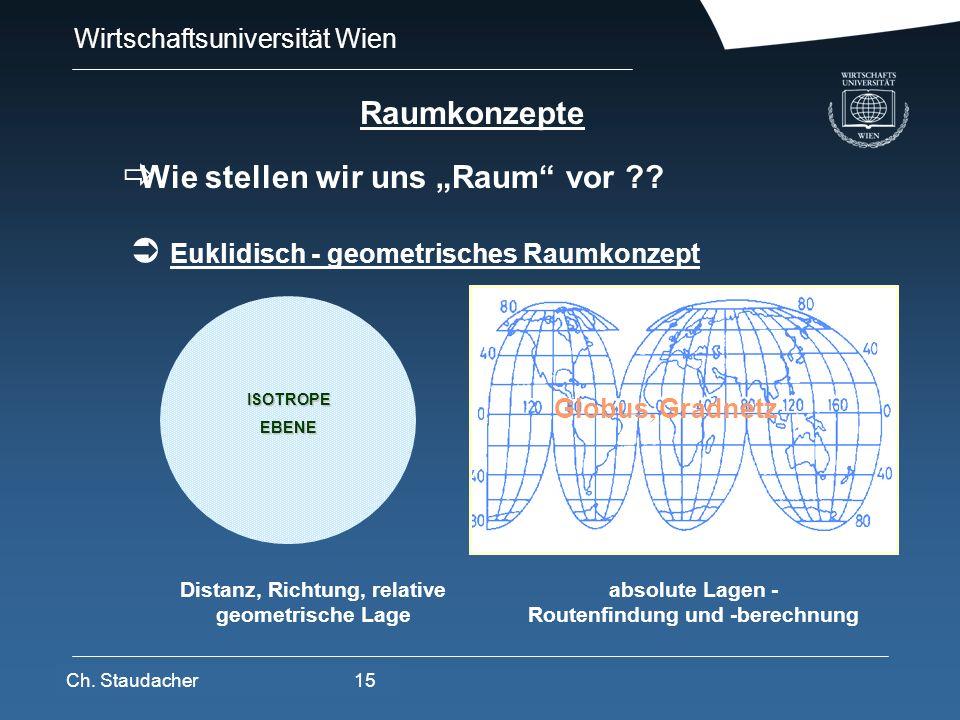 Wirtschaftsuniversität Wien Platz für Logos oder Links Raumkonzepte Wie stellen wir uns Raum vor ?? Euklidisch - geometrisches Raumkonzept ISOTROPEEBE