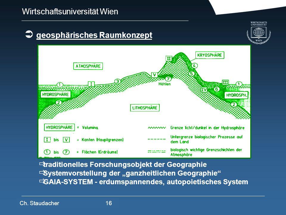 Wirtschaftsuniversität Wien Platz für Logos oder Links geosphärisches Raumkonzept traditionelles Forschungsobjekt der Geographie Systemvorstellung der