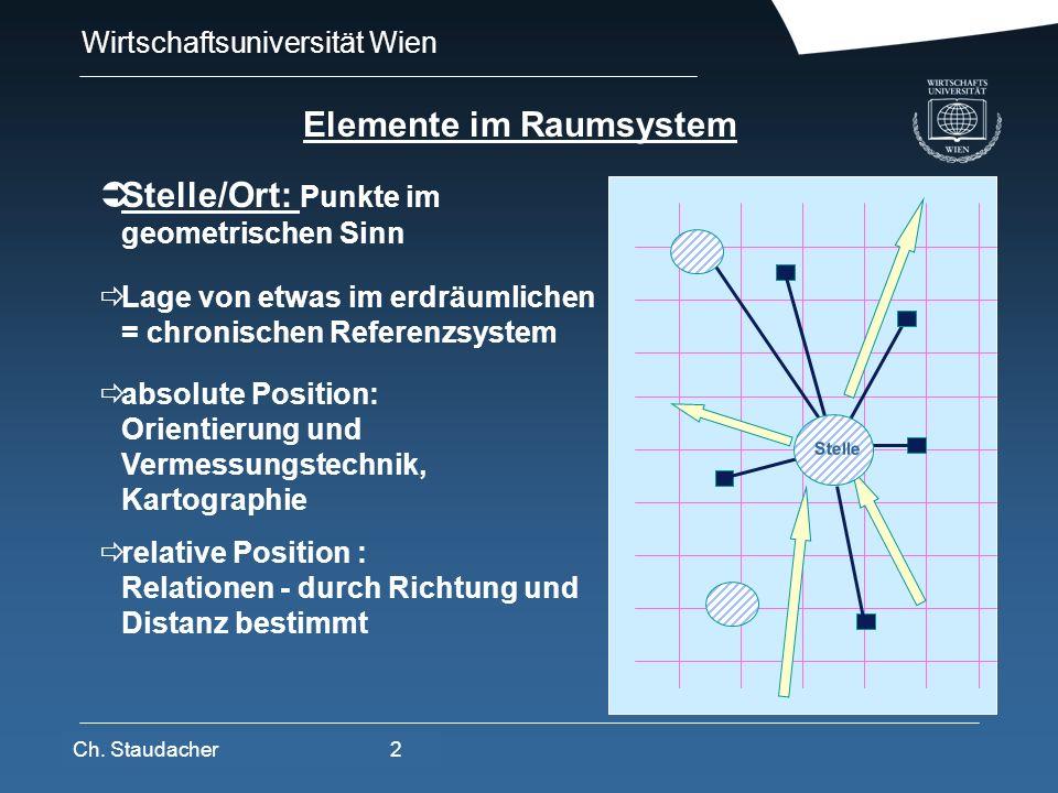 Wirtschaftsuniversität Wien Platz für Logos oder Links Elemente im Raumsystem Stelle/Ort: Punkte im geometrischen Sinn Lage von etwas im erdräumlichen