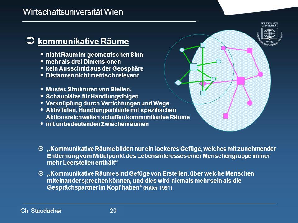 Wirtschaftsuniversität Wien Platz für Logos oder Links kommunikative Räume nicht Raum im geometrischen Sinn mehr als drei Dimensionen kein Ausschnitt