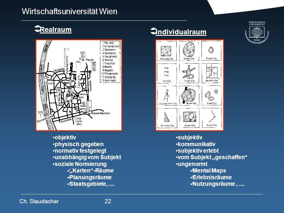 Wirtschaftsuniversität Wien Platz für Logos oder Links Realraum Individualraum objektiv physisch gegeben normativ festgelegt unabhängig vom Subjekt so