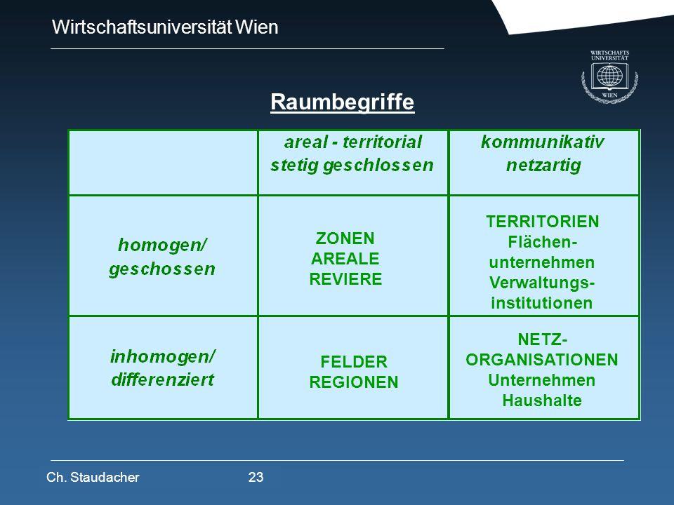 Wirtschaftsuniversität Wien Platz für Logos oder Links Raumbegriffe ZONEN AREALE REVIERE TERRITORIEN Flächen- unternehmen Verwaltungs- institutionen F