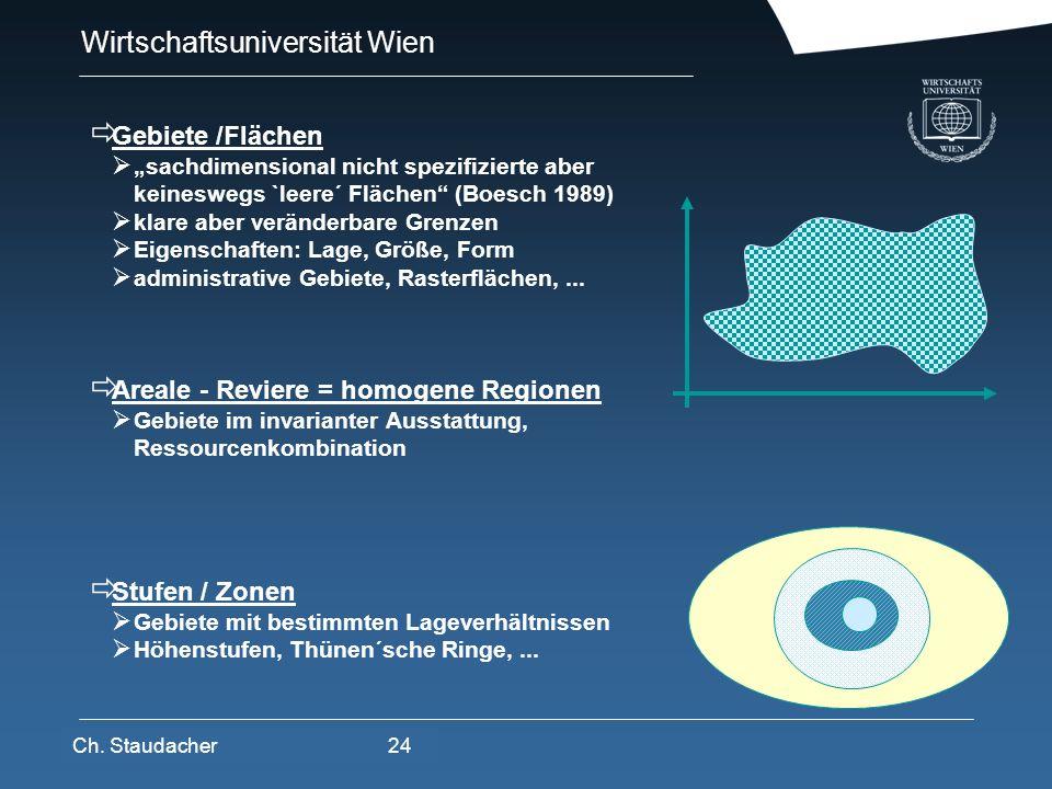 Wirtschaftsuniversität Wien Platz für Logos oder Links Gebiete /Flächen sachdimensional nicht spezifizierte aber keineswegs `leere´ Flächen (Boesch 19