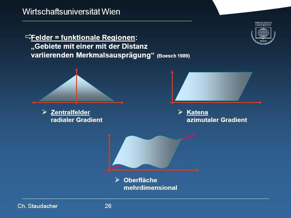 Wirtschaftsuniversität Wien Platz für Logos oder Links Felder = funktionale Regionen: Gebiete mit einer mit der Distanz variierenden Merkmalsausprägun