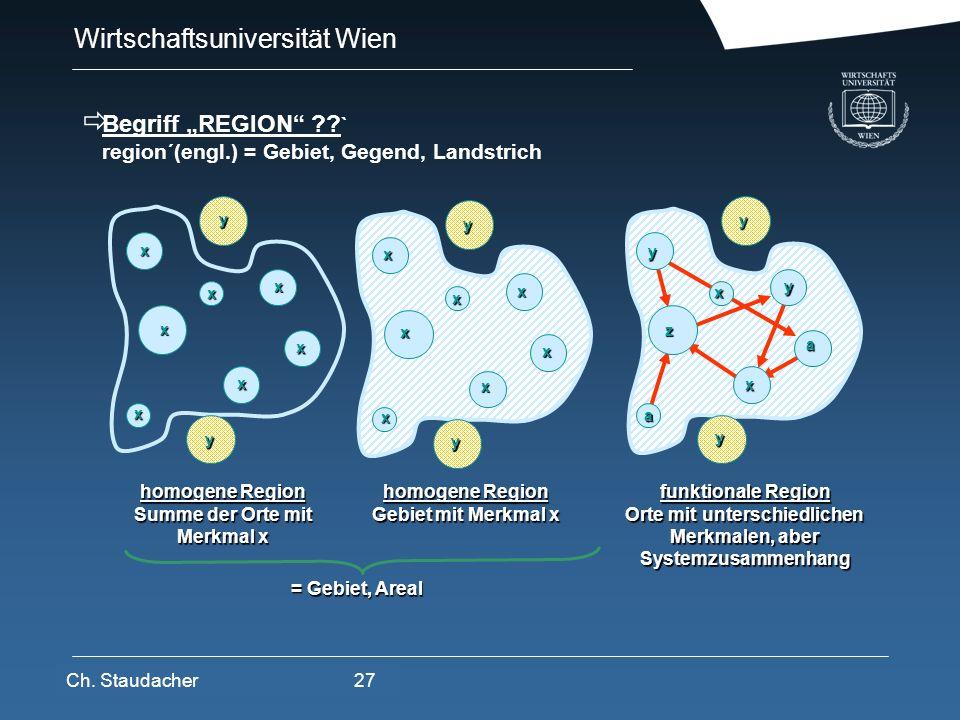 Wirtschaftsuniversität Wien Platz für Logos oder Links Begriff REGION ?? ` region´(engl.) = Gebiet, Gegend, Landstrich x x x x x x x y y homogene Regi