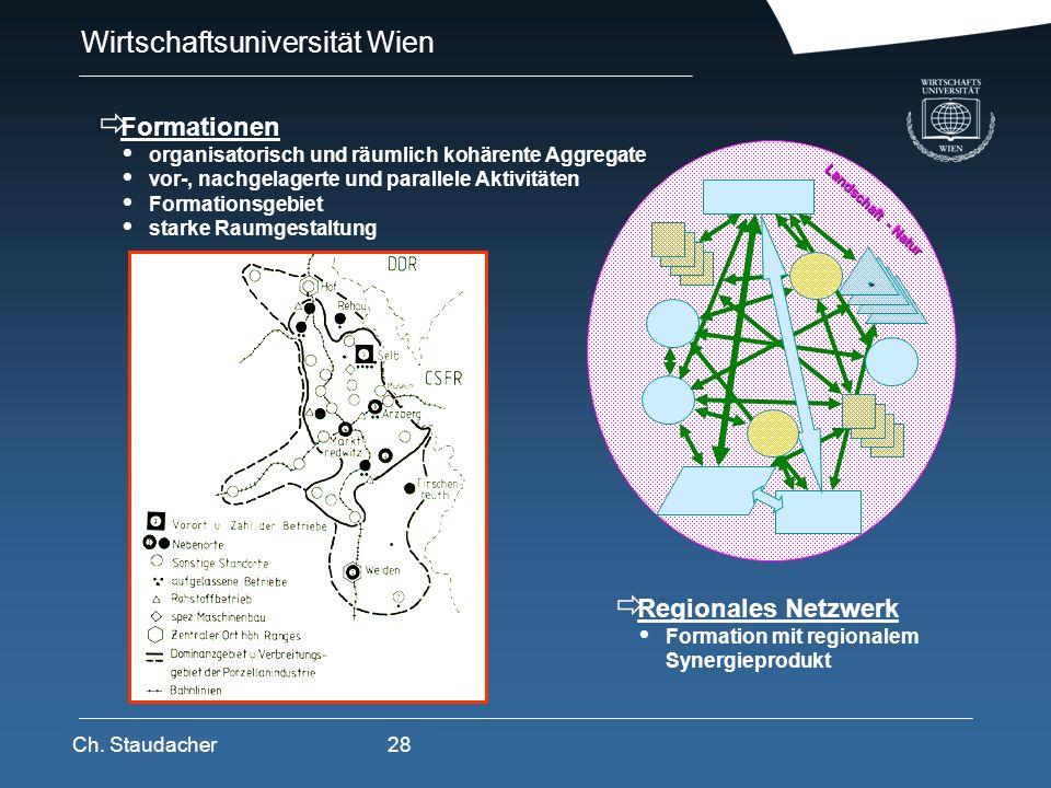 Wirtschaftsuniversität Wien Platz für Logos oder Links Formationen organisatorisch und räumlich kohärente Aggregate vor-, nachgelagerte und parallele