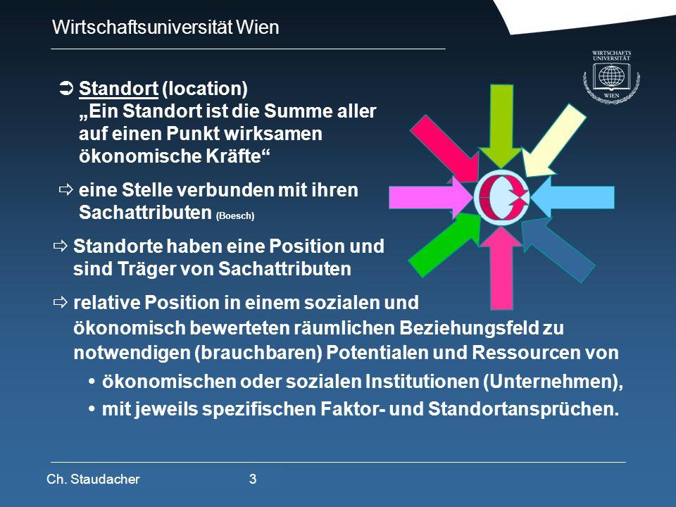 Wirtschaftsuniversität Wien Platz für Logos oder Links Stand- ort Standortpotential, -qualität relative, auf Nutzungsziele bezogene Eignungen von Standorten für die Ausübung sozialökonomischer Aktivitäten die Erstellung und Nutzung von Einrichtungen externe Potentiale (= Lagepotential) relevante, notwendige, günstige Faktoren in der Umgebung des Standortes (Reichweite) Ressourcen, Arbeitskräfte, Wissen,...