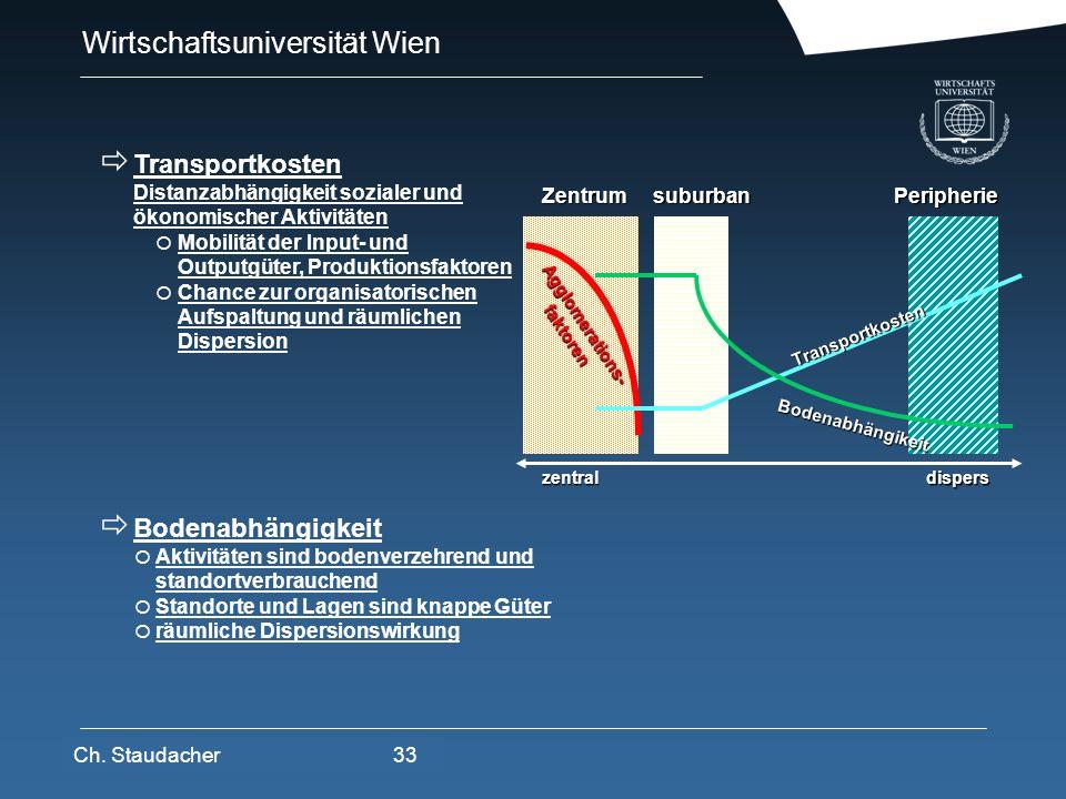 Wirtschaftsuniversität Wien Platz für Logos oder Links Transportkosten Distanzabhängigkeit sozialer und ökonomischer Aktivitäten Mobilität der Input-