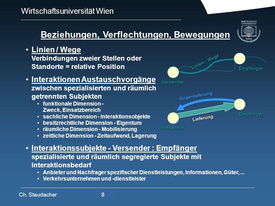 Wirtschaftsuniversität Wien Platz für Logos oder Links Wirtschaftsräume /-regionen Wirtschaftliche Regionalsysteme (Ritter 1991) Lockere Gefüge von Standorten, Mosaike, (Fraktale), die sogar in den dichtest besiedelten Ländern der Erde niemals einen Ausschnitt der Geosphäre lückenlos ausfüllen nicht flächendeckend --- kommunikative Netzstrukturen Koexistenz mehrerer/vieler Netze, Formationen und Regionaler Netzwerke richtige Meßgröße nicht km 2, sondern Zahl der Standorte/ Wirtschaftseinheiten Ch.